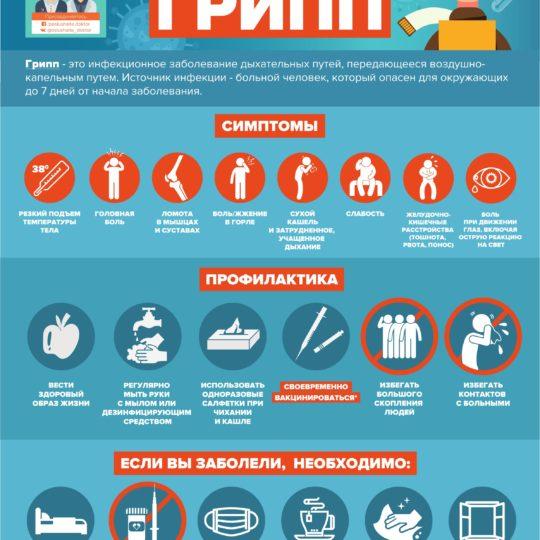 http://poliklinika-orel.ru/wp-content/uploads/2015/11/ГРИПП-1-540x540.jpg