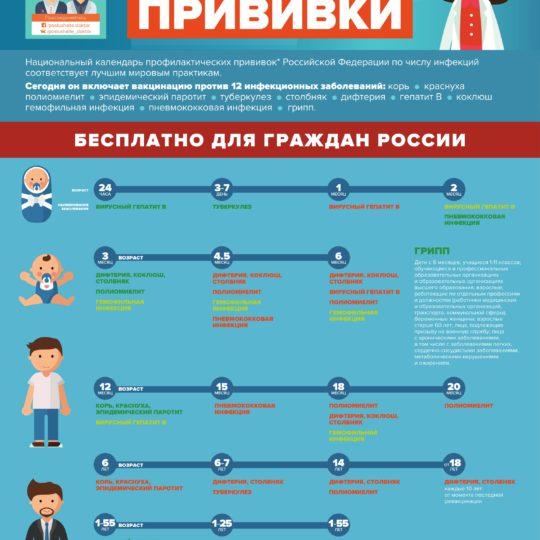 http://poliklinika-orel.ru/wp-content/uploads/2015/11/НКПП-1-540x540.jpg