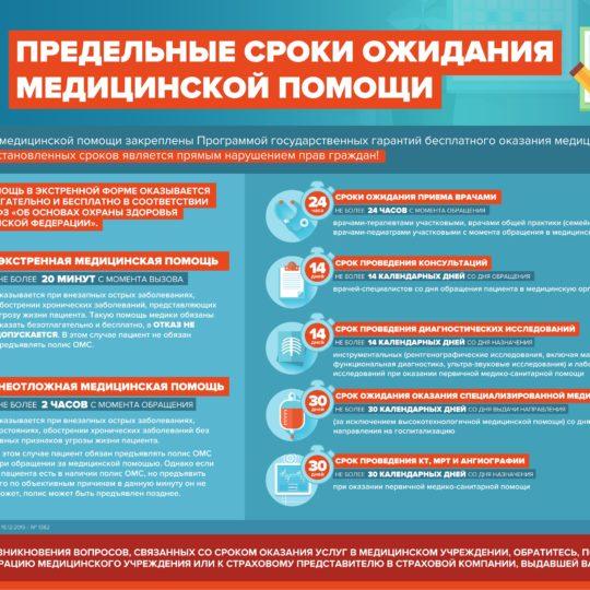 http://poliklinika-orel.ru/wp-content/uploads/2015/11/Предельные-сроки-ожидания-помощи-1-540x540.jpg