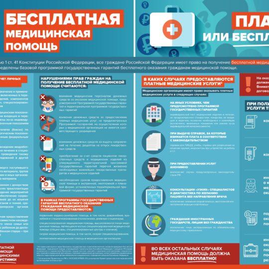 https://poliklinika-orel.ru/wp-content/uploads/2015/11/Платно-бесплатно-1-540x540.jpg